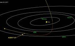 An Interstellar Object